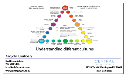 Understanding different cultures ( the LewisModel)